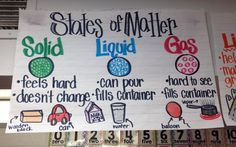 States of matter science anchor chart for kindergarten.