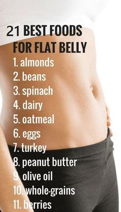 11 Best Foods For A Flat Belly Eating the right foods will play a big part in achieving a flat belly...