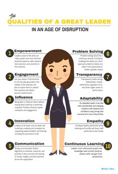 Leadership in an age of disruption - Open Mic - September 2017 Leadership Coaching, Leadership Development, Leadership Quotes, Life Coaching, Professional Development, Educational Leadership, Leadership Lessons, Educational Technology, Leadership Attributes