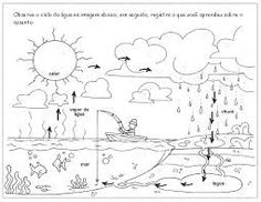 Resultado de imagen para atividades estados fisicos da agua