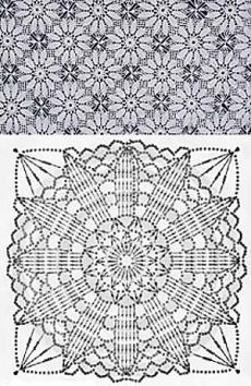 Watch This Video Beauteous Finished Make Crochet Look Like Knitting (the Waistcoat Stitch) Ideas. Amazing Make Crochet Look Like Knitting (the Waistcoat Stitch) Ideas. Crochet Bedspread Pattern, Tunisian Crochet Patterns, Crochet Amigurumi Free Patterns, Crochet Flower Patterns, Crochet Diagram, Crochet Squares, Crochet Tablecloth, Crochet Doilies, Crochet Lace