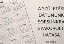A születésünk dátuma a teljes sorsunkat meghatározza! És te, mikor születtél? Tea, Personalized Items, Teas