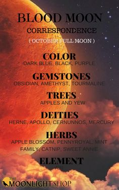 October 2018 Full Moon is the Blood Moon