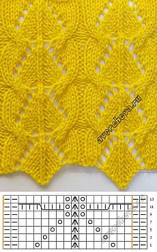 Ajour-Zopfmuster You are in the right place about Knitting Techniques cast off Here we offer you the most beautiful pictures about the Knitting Techniques videos you are looking for. Lace Knitting Patterns, Knitting Stiches, Knitting Charts, Lace Patterns, Knitting Designs, Free Knitting, Knitting Projects, Crochet Stitches, Stitch Patterns