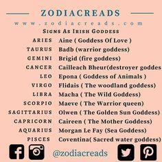 #zodiacreads #zodiac #aquarius #pisces #libra #leo #Gemini #aries #scorpio #virgo #sagittarius #capricorn #taurus #cancer follow @zodiacreads #zodiacsigns #zodiacsigncompatibility #zodiaccalendar #astrologyzone #astrologysigns #followforfollow #srk