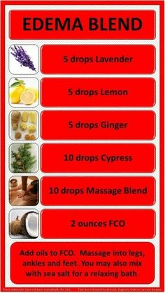 Edema/Swelling/Fluid Retention Blend I used: 20 Lemongrass 10 Cypress 5 Fennel 5 AromaTouch FCO www.mydoterra.com/jOILfullyAnointed