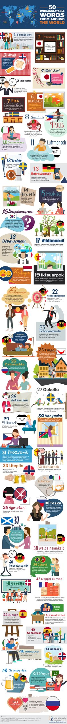 Infographic: 50 Untranslatable Words from Around the World