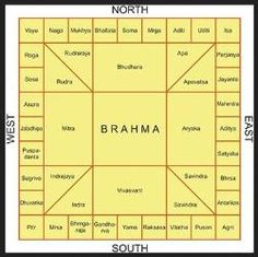 35 best vastu tips in hindi images on pinterest vastu shastra
