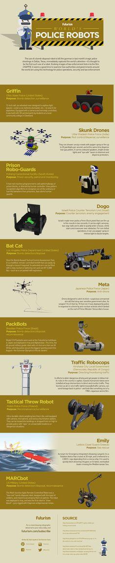 robo prison guards counter terrorism rovers riot control drones meet the controversial
