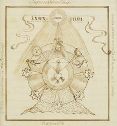 Manly P. Hall. Collection of Alchemical Manuscripts, Box #20. 1600.