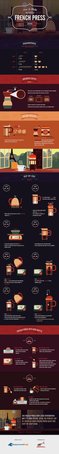 How to Make the Perfect French Press [INFOGRAPHIC]