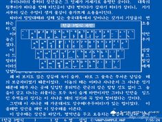 one of the first hangul word processor