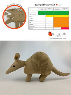 Pre-cut felt patters- sewing kits for children Sewing Kits, Sewing Box, Sewing Basics, Felt Patterns, Pdf Patterns, Masters, Dinosaur Stuffed Animal, Chart, Children