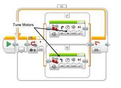 EV3 Programming Sensors   STEM Education