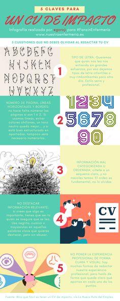 Infografía CV de impacto Le Cv, Ten, Bullet Journal, Blog, Self Esteem, Blogging