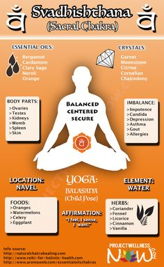 Sacral Chakra - What You Need to Know About It (Infographic) Sacral Chakra Healing, Chakra Mantra, Chakra Meditation, Meditation Music, Mindfulness Meditation, Chakras, Chakra Affirmations, Learn Reiki, Spirituality