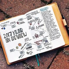 @kendra.bullets found a great way to remember her 2017 highlights. ・・・ A week or two ago, I decided to do a Year End Review to map out all the facets of the roller coaster that has been 2017.  There have been epic highs and terrible lows, and everything i