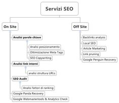 google search engine optimization guide, http://www.opendiary.com/entryview.asp?authorcode=E113741&entry=10001&mode=    seo backlink services