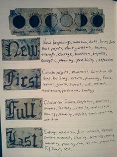 Moon phases - a page from someone's Book of Shadows. Cool, I'm gonna do something like this for mine.
