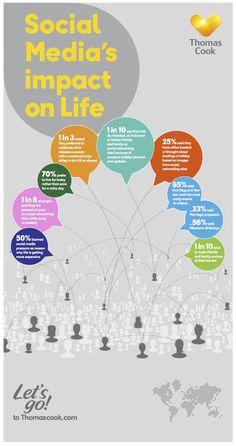 Social Media impact on life #infografia #infographic #socialmedia