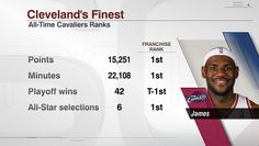 Top stats to know: LeBron's return to Cavs - Stats & Info Blog - ESPN