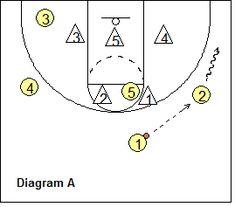 coaching classroom instruction pdf