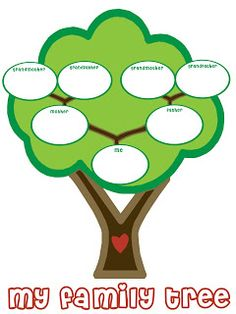 Family Tree, Family Trees, Family Tree Crafts, Kids Crafts, Family ...