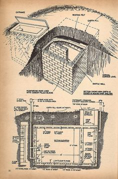 Underground shelter blueprints.