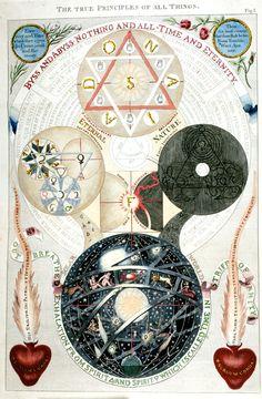 Pure Alchemy - Jakob Boehme (1575-1624)