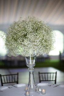elegant yet simple. turquoise vase would make it perfect!