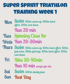 6 Week Beginner Super Sprint Triathlon Plan - The Runner Beans - I'm actually really excited to properly start triathlon training- I am concentrating on swimming - Super Sprint Triathlon, Sprint Triathlon Training Plan, Training Schedule, Marathon Training, Training Programs, Triathlon Checklist, Ironman Triathlon Motivation, Sprint Race, Marathon Motivation