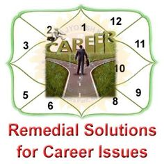 Get Your Remedial Solution For Career Report Just Use This Link