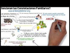 ¿Cómo Funcionan Las Constelaciones Familiares? - YouTube