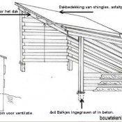 Cantilever Carport besides Diy Gable Pergola Plans Plans Free Download also 230739180885293376 further Side Facing Garage Plans likewise Cm9vZmluZyBwYXJ0cw. on freestanding carport plans