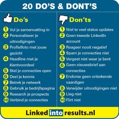 20 linkedin do's and dont's