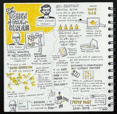 Matt Cottam, Joe Parry & Phil Gyford @ The Design of Understanding 2013 | by evalottchen