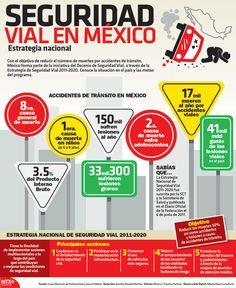 #SabíasQue los accidentes de tránsito en México son la 1a causa de muerte en niños de 5 a 9 años. #Infographic
