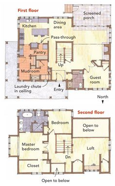 For sale zillow home plans search results over matching home and