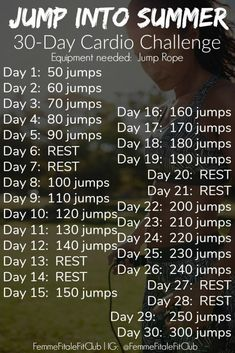 Couple this jump rope routine with your workout program and watch the fat melt a. - Couple this jump rope routine with your workout program and watch the fat melt away. This is also a bonus to the Gut And Butt Fitness Challenge. Jump Rope Challenge, 30 Day Workout Challenge, Squat Challenge, Detox Challenge, Challenge Group, Fitness Herausforderungen, Fitness Motivation, Video Fitness, Woman Fitness