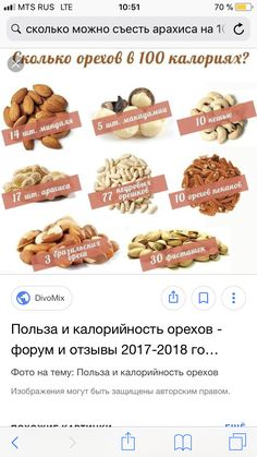 Larisa Lankina's media content and analytics Clean Eating Recipes, Healthy Recipes, Health Eating, Healthy Mind, Low Carb Diet, Meal Planning, Healthy Living, Lose Weight, Health Fitness