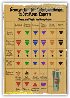 This poster defined the various qualifying signs that determined what kind of marking should be worn by which kind of prisoner when admitted to the camps. From this it can be seen just how efficient was the Nazi extermination machine in tracking each prisoner. The original poster was taken by the father of a friend who was amongst the first soldiers to liberate Bergen Belsen. One of many infamous Death Camps within the killing system. © Claude Avézard. All Rights Reserved. stockphotomall.com