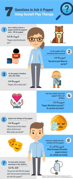 7 Questions to ask a puppet using gestalt play therapy. 7 Questions to ask a puppet using gestalt pl Play Therapy Activities, Therapy Worksheets, Counseling Activities, Play Therapy Rooms, Play Therapy Training, Grief Activities, Therapy Games, Therapy Questions, Games