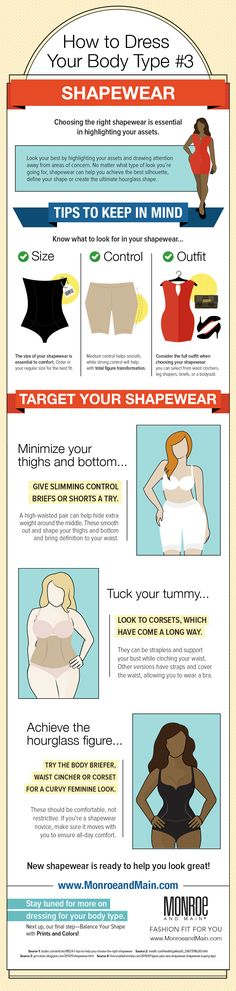 Infographic: Take a look at our infographic that will help you find your right shapewear and dress for your body type from Monroe and Main. Looks Style, Style Me, Dressing Your Body Type, Fashion Vocabulary, Women's Shapewear, Tips Belleza, Fashion Advice, Fashion Basics, Body Shapes
