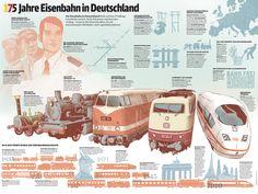 Die Geschichte der Deutschen Bahn  Deutsche Bahn AG, Mitarbeiterzeitung 'DB Welt'
