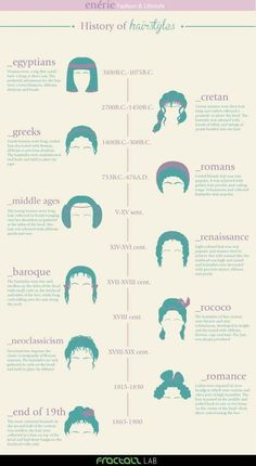 Learn yo' hair history …