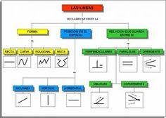 Mi baúl de recursos : TIPOS DE LINEAS