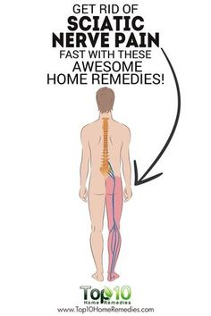 Best Home Remedies to Relieve You from Sciatica Pain and Inflammation