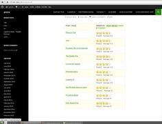 yet-another-stars-rating screenshot 4