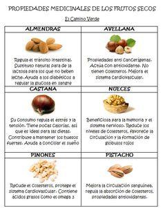 Propiedades medicinales de los frutos secos