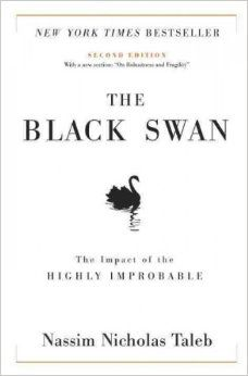 """The term black swan comes from the Western cultural assumption that 'All swans are white'. In that context, a black swan was a metaphor for something that could not exist. The discovery of black swans in Australia metamorphosed the term to connote that the perceived impossibility actually came to pass. In this book, Nassim Nicholas Taleb regards many scientific discoveries as black swans—""""undirected"""" and unpredicted."""